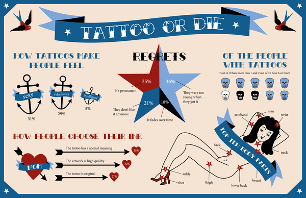 How Much Do Tattoos Cost By Size