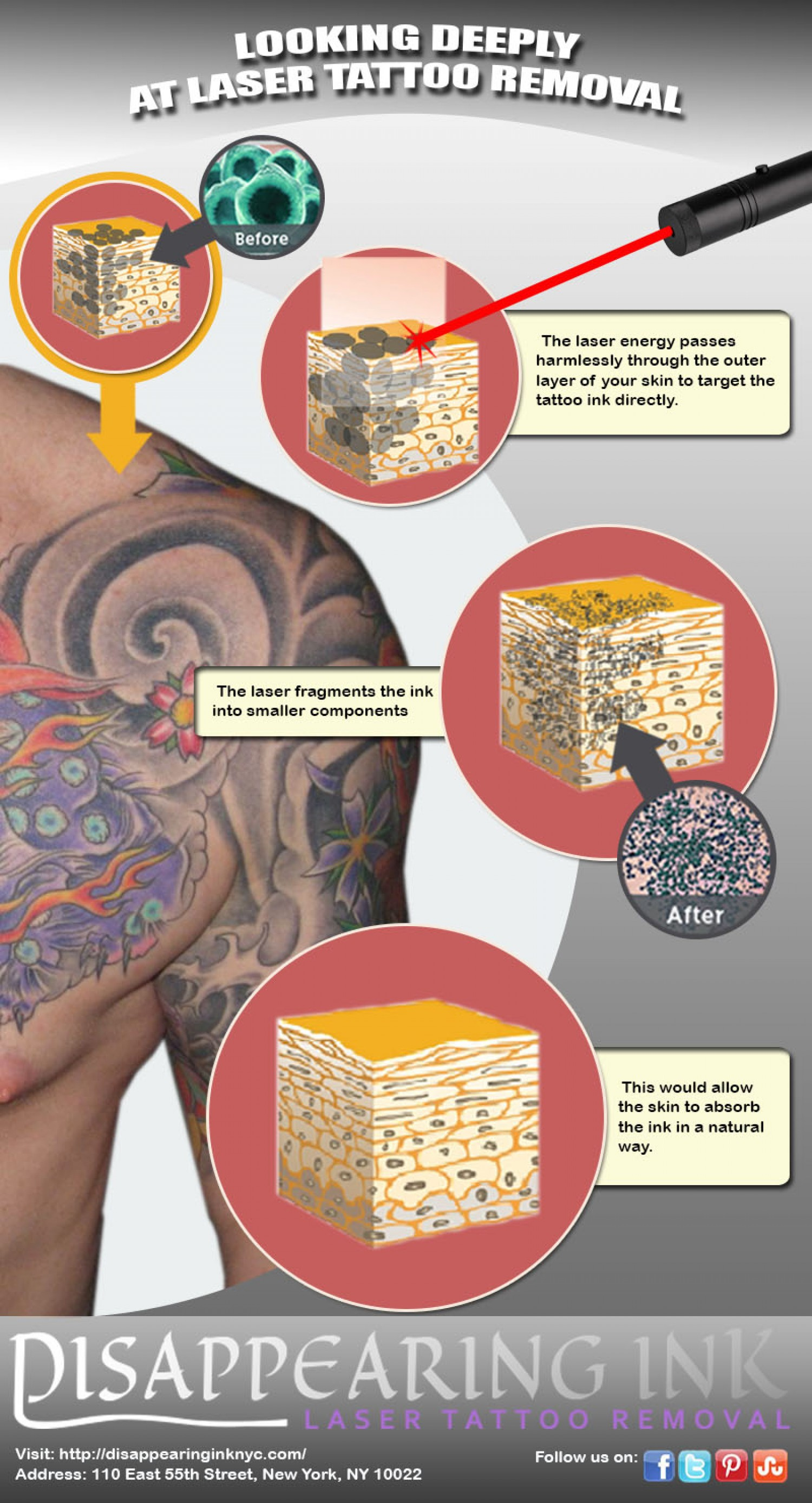 how to use tattoo goo
