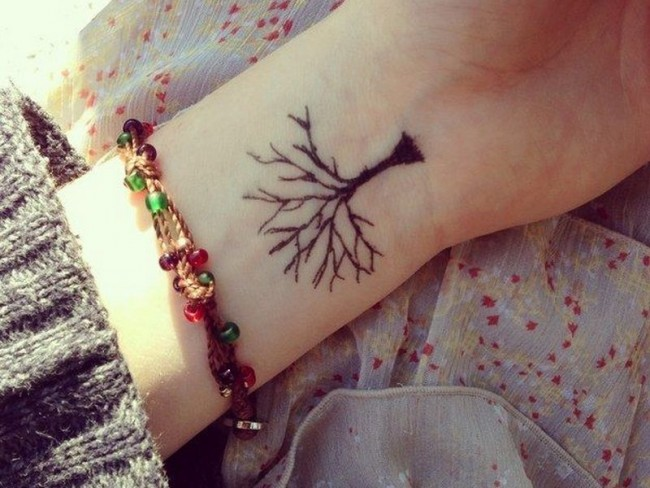 90 Best Small Wrist Tattoos Designs Meanings 2018