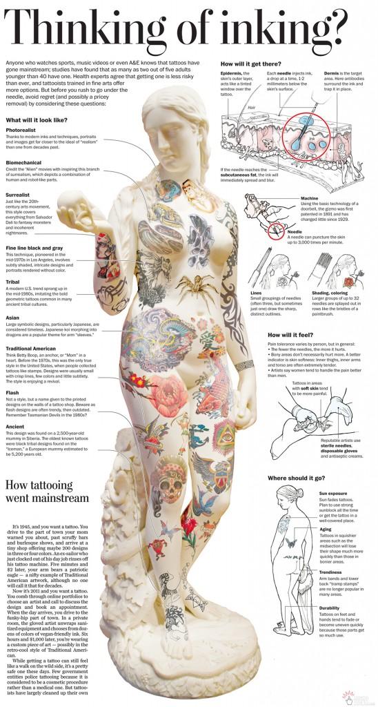tattoo pain chart (2)
