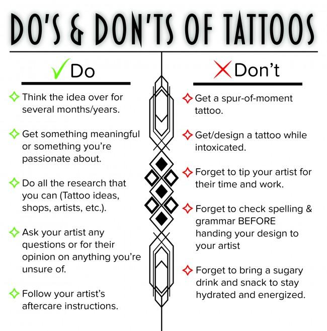 tattoo pain chart 3