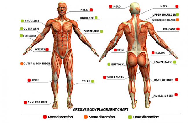 tattoo pain chart (4)
