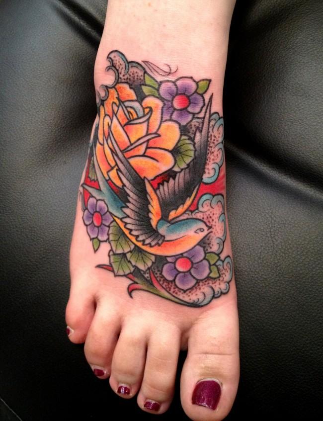 tattoo pain chart (6)