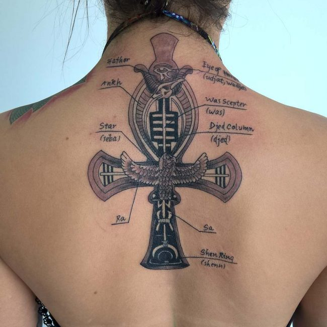 75 Remarkable Ankh Tattoo Ideas Analogy Behind The Ancient Symbol