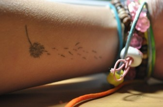 65+ Beautiful Dandelion Tattoos designs and meaning – Flowering plant