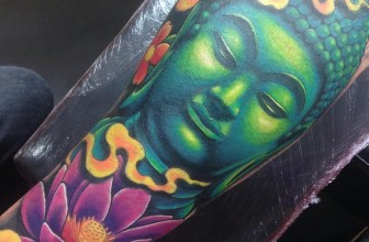 130+ Significant Buddha Tattoo Designs & Meanings  – Spiritual Guard (2020)